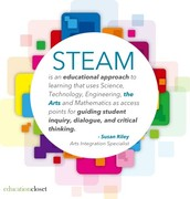 What is STEAM Education and Why Is It Important?