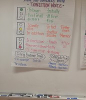 Transition Words!