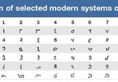 Intoduced Hindu-Arabic System to Europe