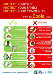 Ways to Prevent Contracting Ebola