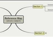 Reference Mind Map