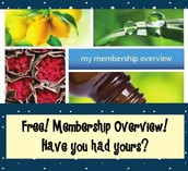 Schedule Your Free Membership Overview!
