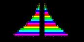 Bhutan Population Pyramid