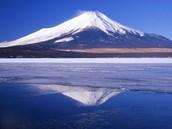Mount fugi Tour