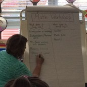 Math Workshop in Mrs. Jones' Class