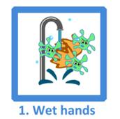 Wet hands