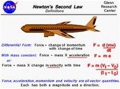 Newtons 2nd Law