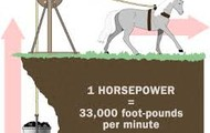 The show of horsepower