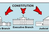 Step 2: Separation of powers
