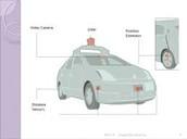 Sensor of Google Driver Less Car