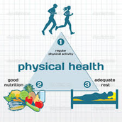 What is Physical Health?
