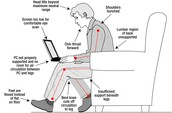 How ergonomics helps