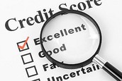 Your Credit Scores Explained