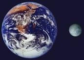 Pluto compared to Earth
