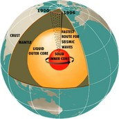Inner-earth diagram
