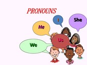 Subjective and Objective case pronouns