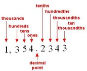 When we divide decimals in our real life.