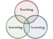 Learning Targets and Assessments