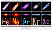 What are the Noble gases?