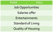 Push Factors (+)