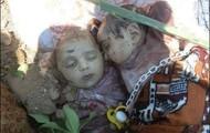 Wajak kanak-kanak Palestin