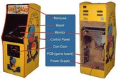 How an arcade machine works