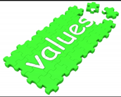 Woks Values