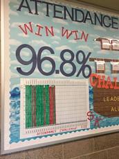 School Scoreboards