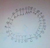 Circle of history