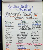 Mrs. C. Couto's class chart