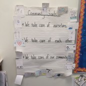 Student created examples