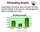 what are some pros and cons of mislaeding graphs
