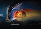 Mercury Atmosphere