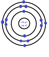 Bohr-Rutherford Diagram of Silicon