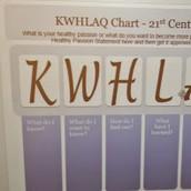KWHLAQ chart