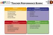 Teacher Evaluation System