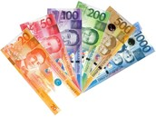 Philippine Bills