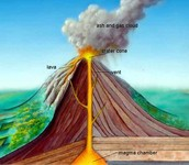 Volcano number one