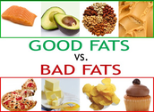 Where are saturated fats found?