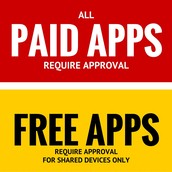 What is the App Approval Process?
