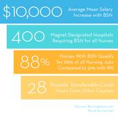 salaries and benefits...