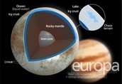 What is Europa?