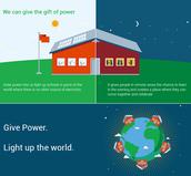 La importancia de electricidad