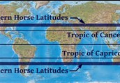 Horse Latitudes and Trade Winds