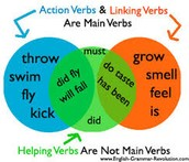WHATS THE DIFFERENCE IN  AN  ACTION/LINK VERB ?