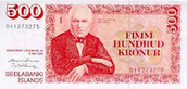 Icelands Currency