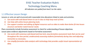 Teacher Evaluation Technology Support Document