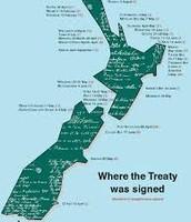 Who signed the Treaty