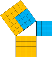 Rule Of Pythagoras