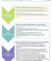 Assessment Design: Steps 1-3